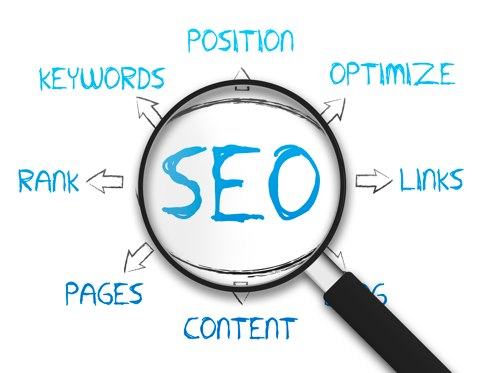 What will SEO do for my business?